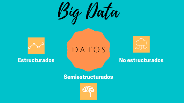 tipos-de-datos-big-data