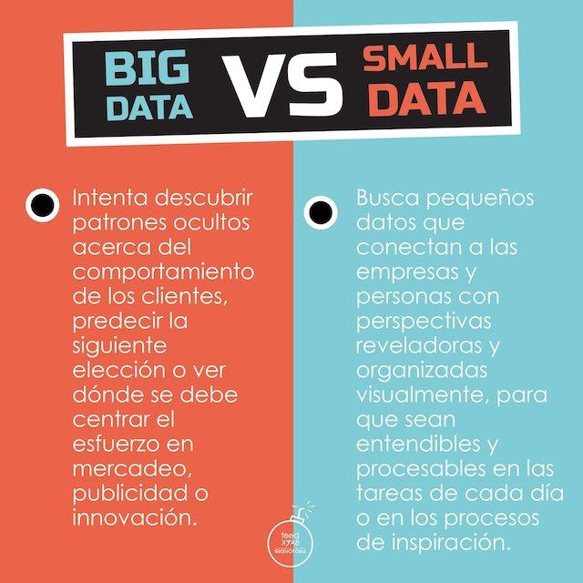 small-data-vs-big-data