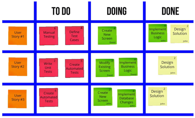 scrum-task-board