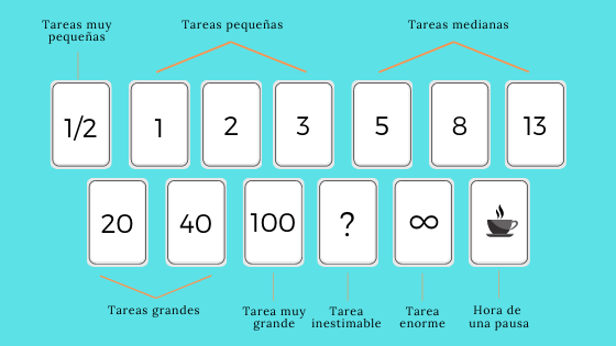 planning-poker-cards