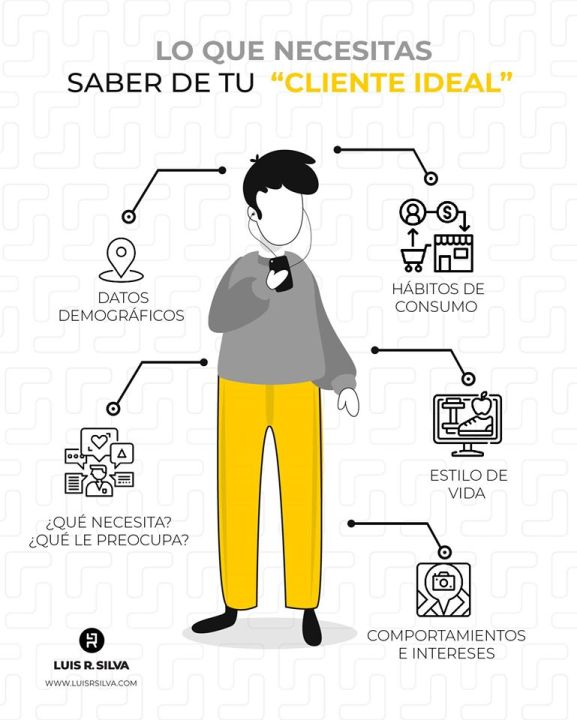 cliente-objetivo-perfil-de-cliente-objetivo
