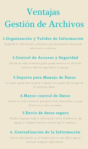 gestión-de-archivos-ventajas-infografía