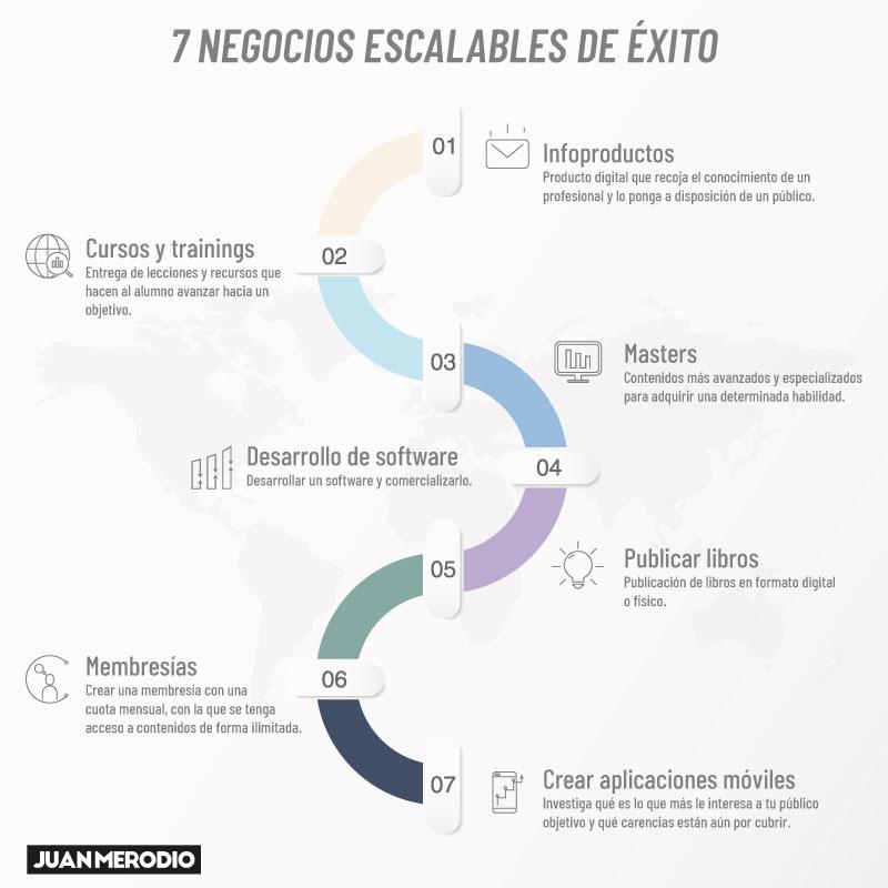 ejemplo-negocios-escalables