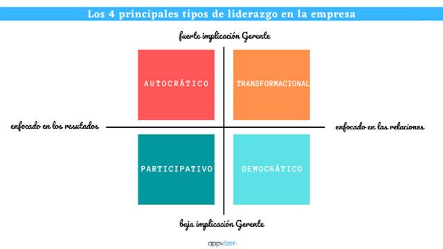principales-tipos-de-liderazgo