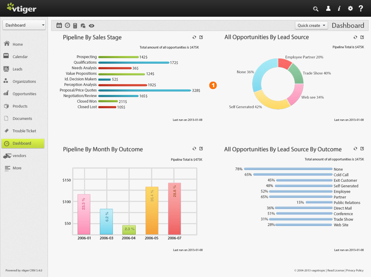 Top Software Kundenbeziehungsmanagement CRM Open Source