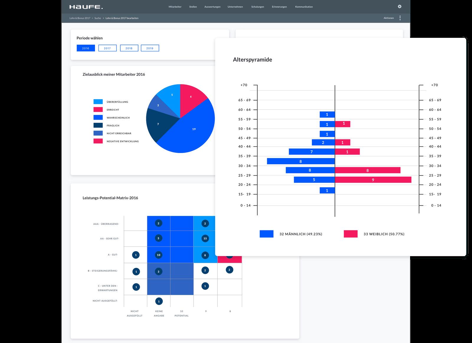 Personalmanagement-Software - Haufe Umantis Tool