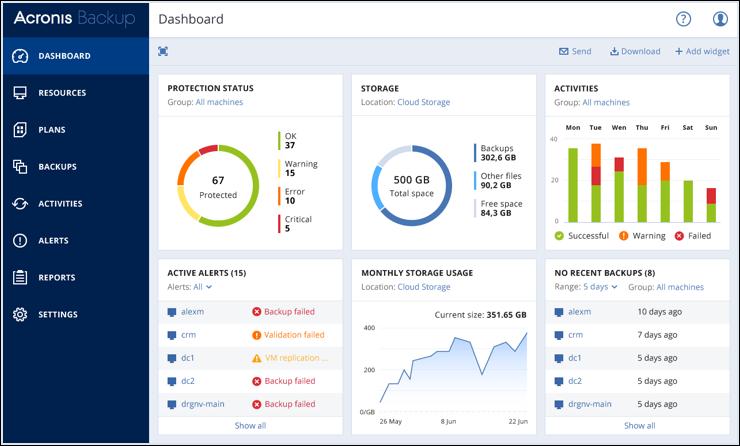 Vergleich: Die besten Tools für die Online-Datensicherung und Backups