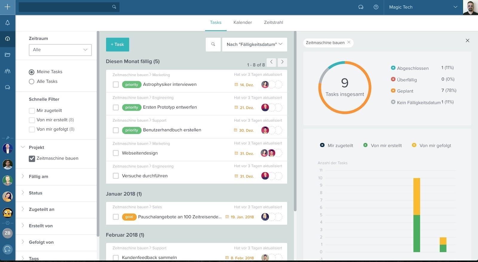 Taskworld Screenshot - Projektübersicht im Dashboard