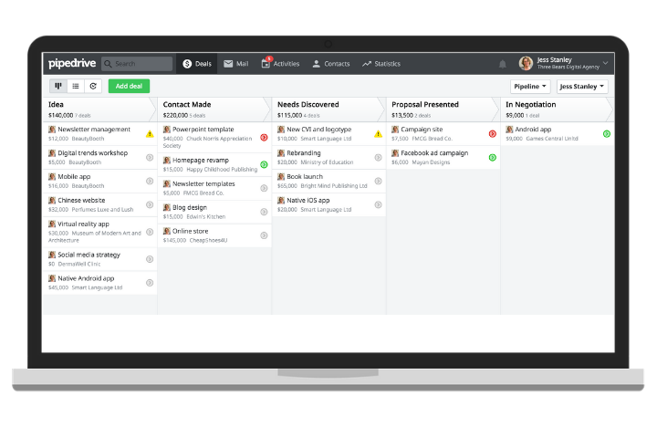 Pipeline-Management mit Pipedrive