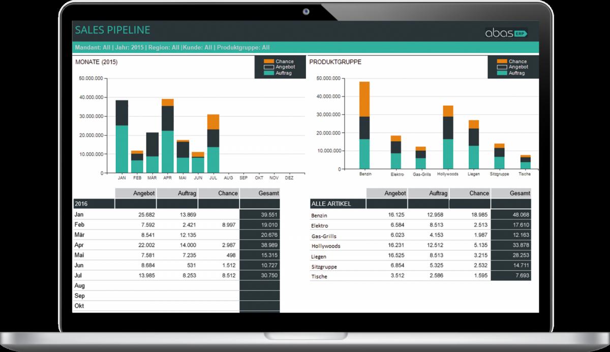 abas ERP modulare Software für Unternehmenssteuerung