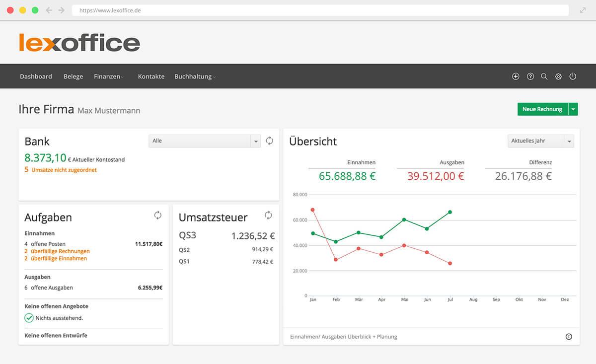 lexoffice Dashboard für die Finanzverwaltung