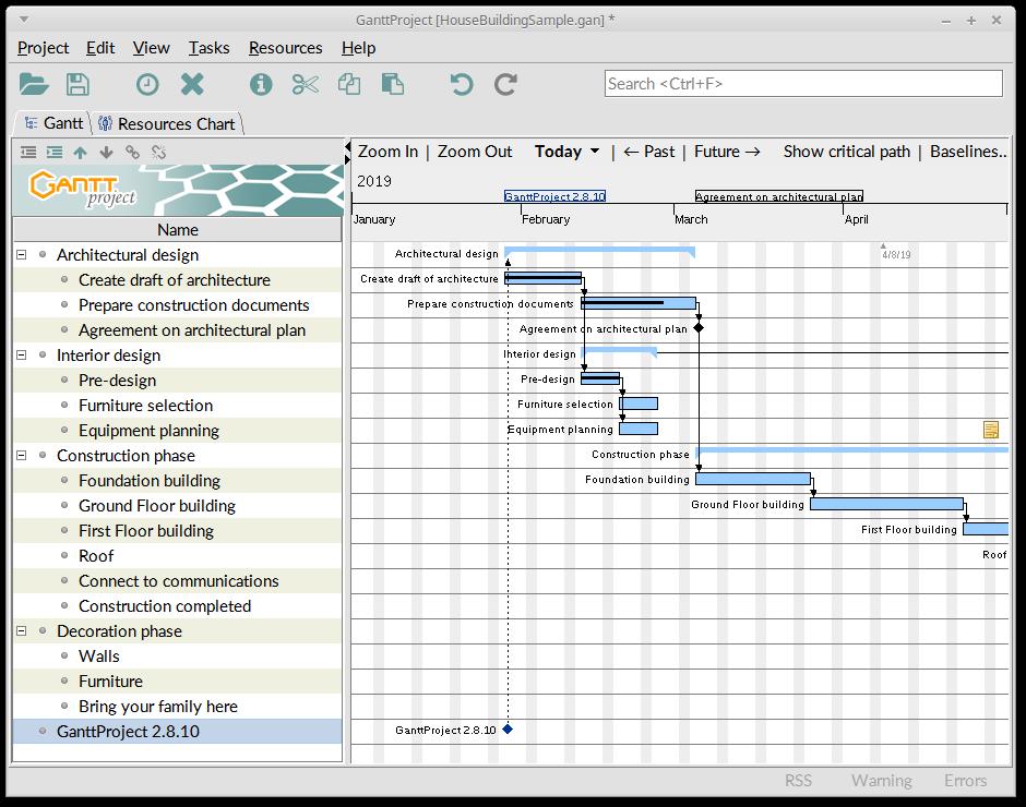 GanttProject Diagramm