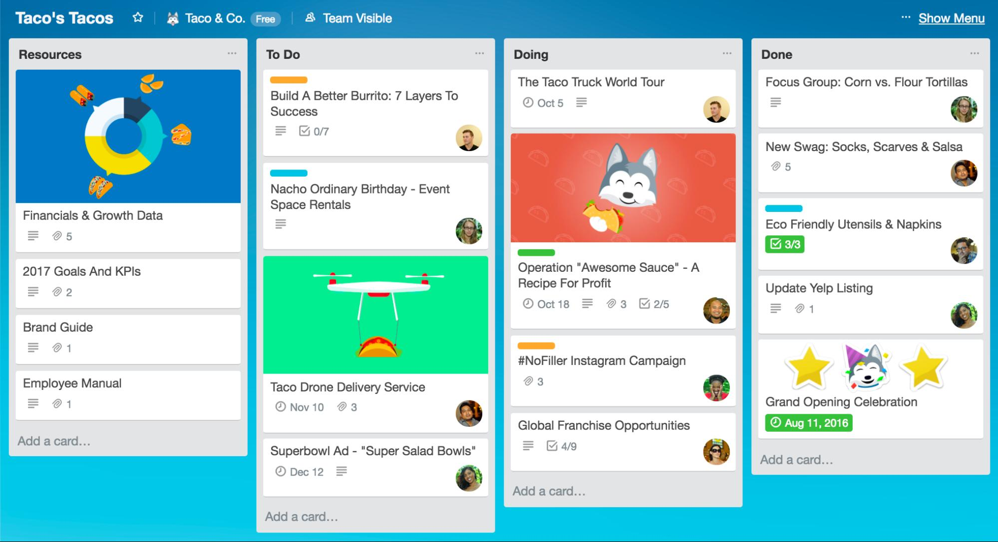 Trello Projektmanagement