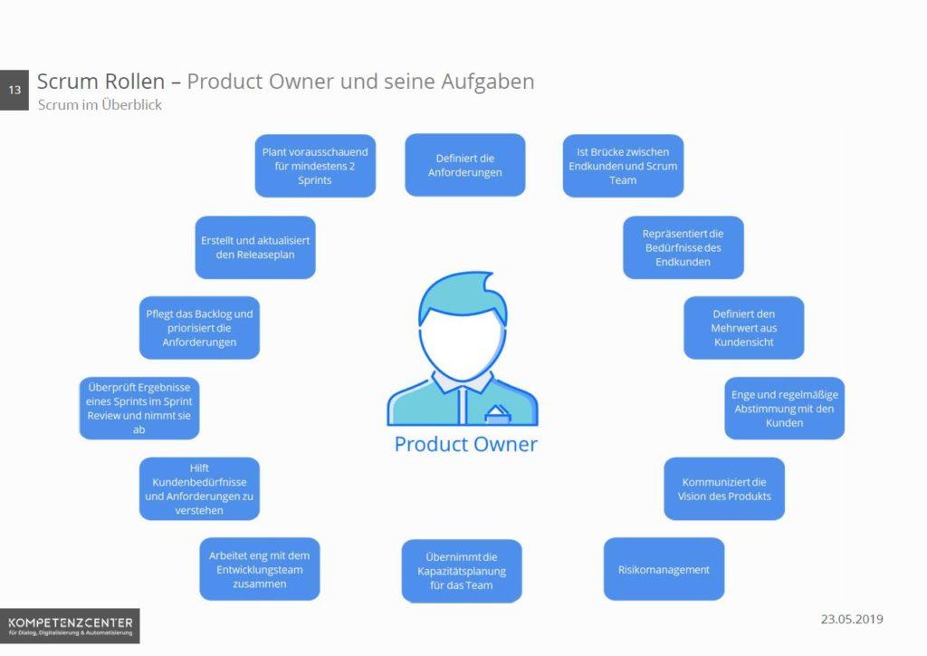 product-owner-aufgaben