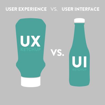 unterschied-ux-ui-design_ketchup