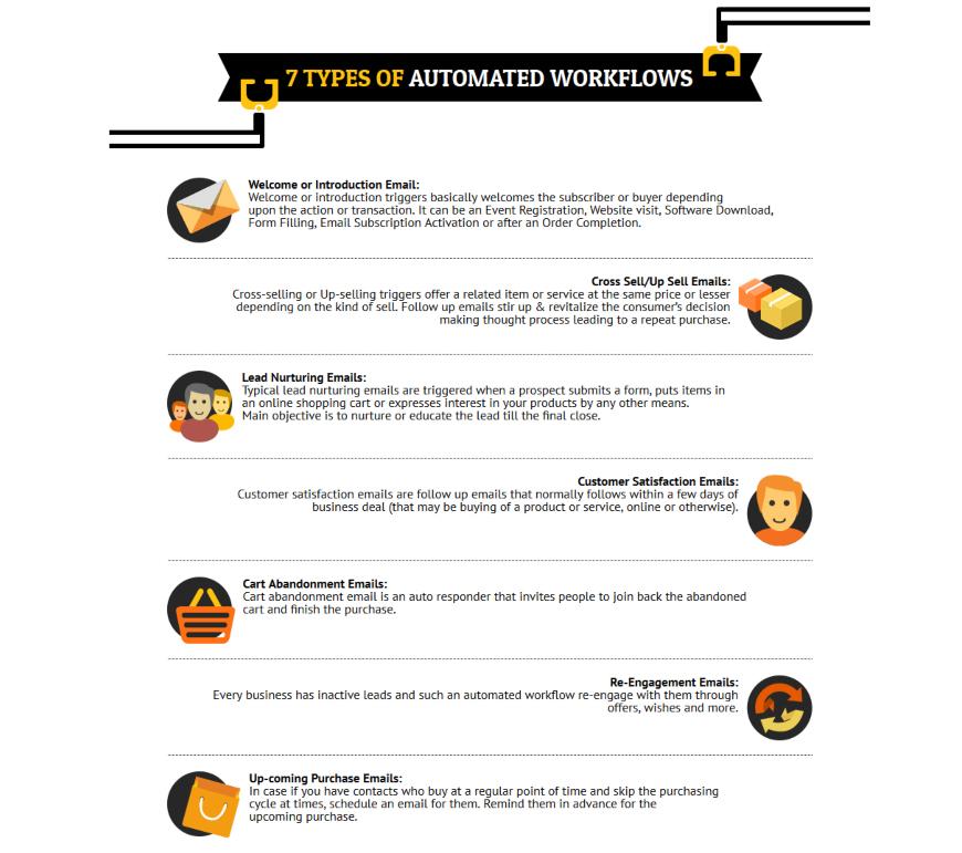 infografica trigger marketing