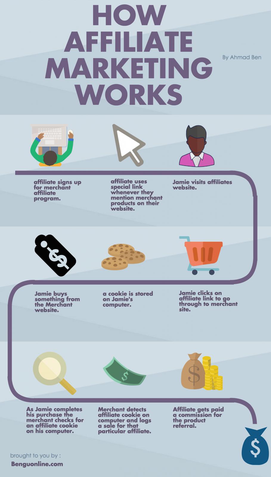 infografica affiliate