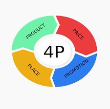 le 4P
