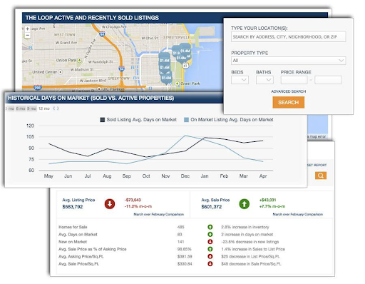 Boston Logic Platforn, the CRM dedicated to real estate agencies and developers