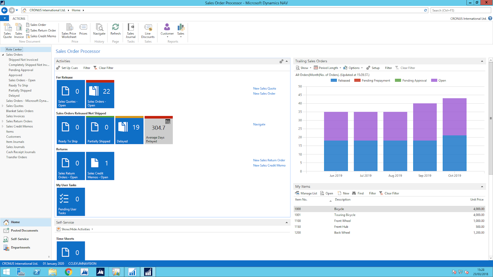 Microsoft Dynamics, the completely modular management solution