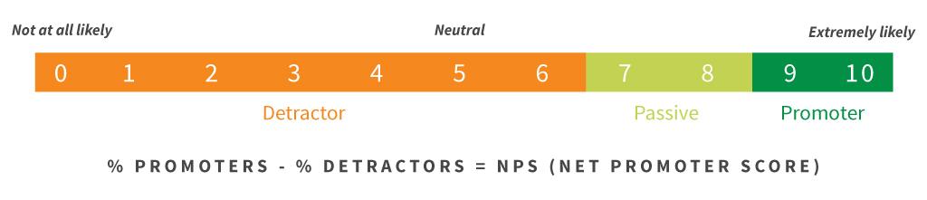 nps-definition.jpg