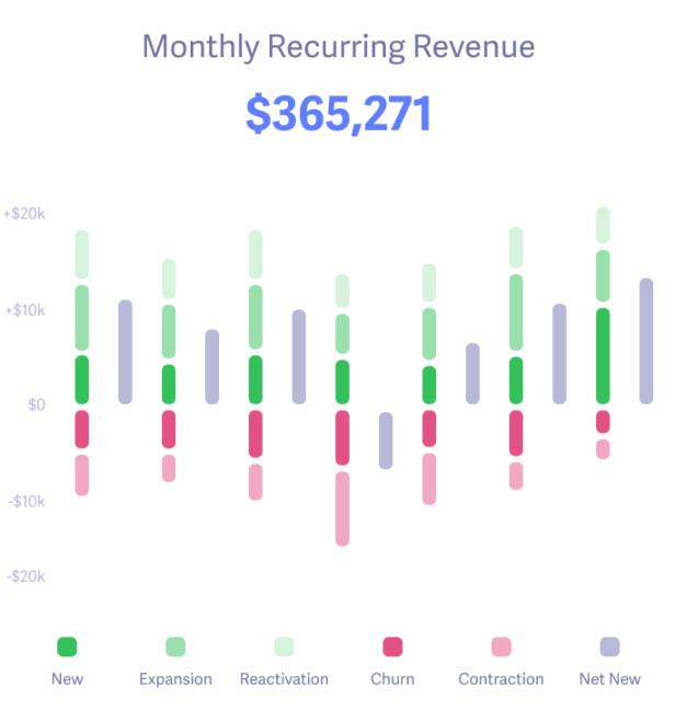 monthly_recurring_revenue_example_baremetrics2
