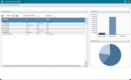 Sistema de gestão Totvs-ERP