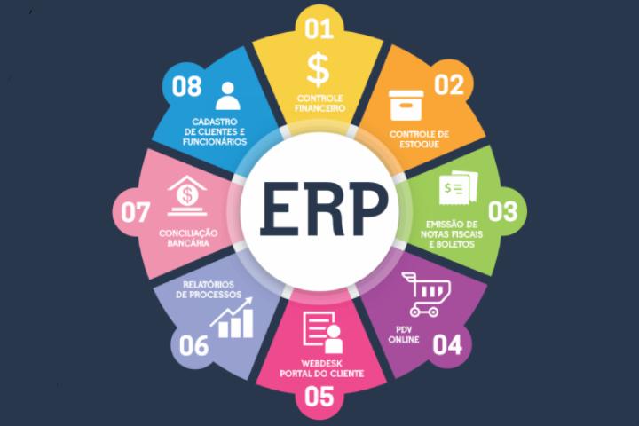 Infografico_ERP_o_que_e
