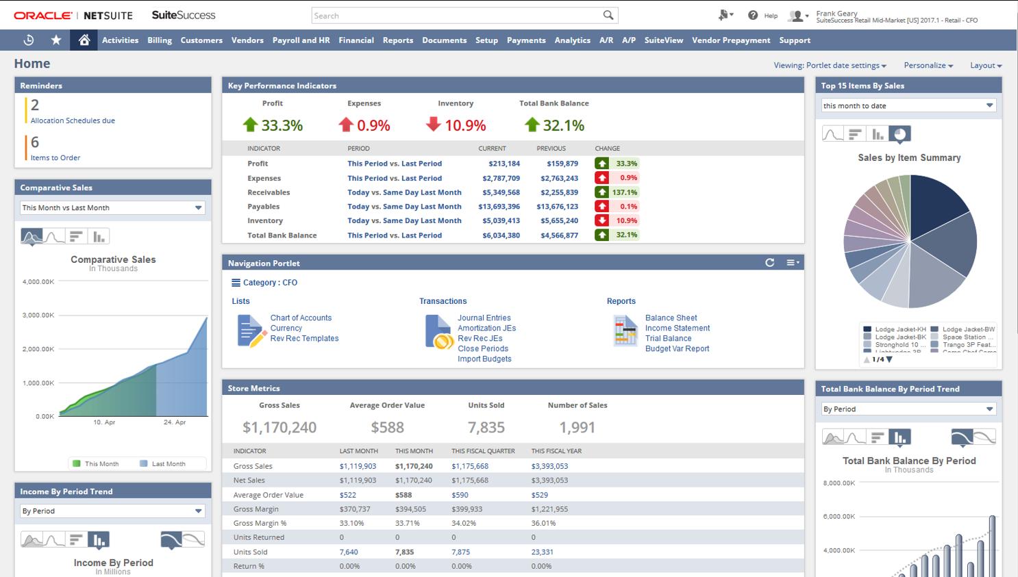 ERP NetSuite