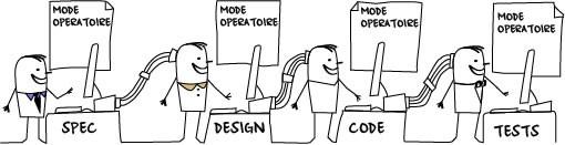 Efeito túnel na metodologia ágil