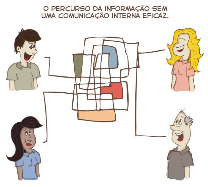 Comunicação interna desafios