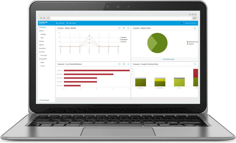 BitDefender: Data Protection Feature