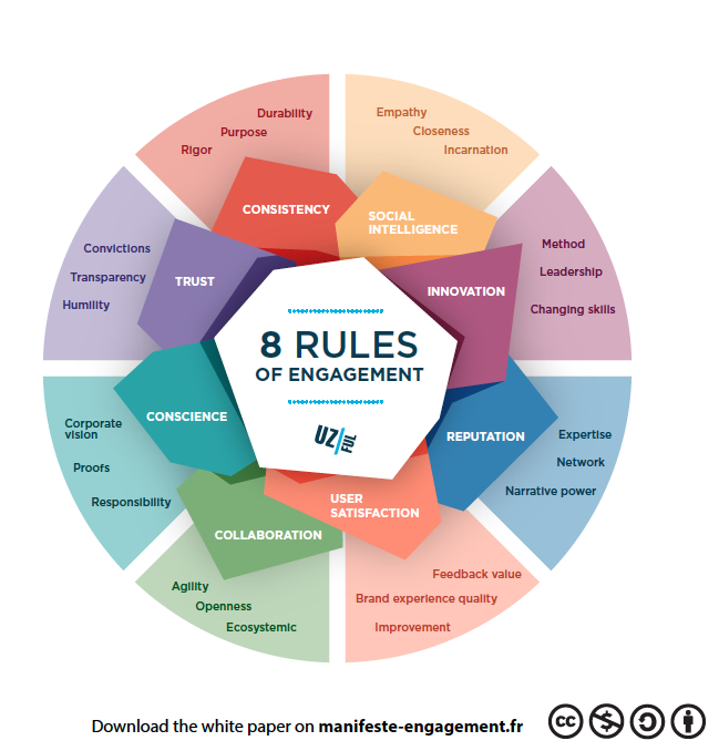 8 Rules of Engagement