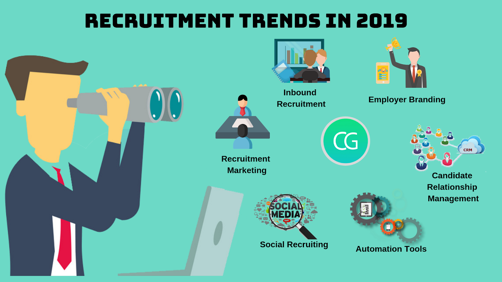 Recruitment and HR trends