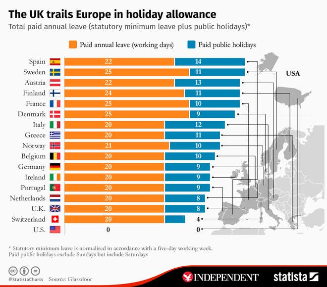 paid days off europe