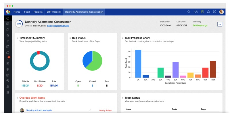 Zoho Pojects allows you to manage tasks, documents, budgets, time track, etc. resulting in an improvement of productivity