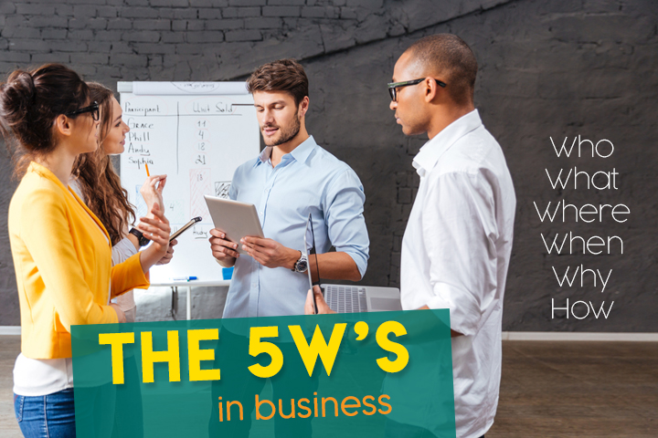 The 5 W's in business: Definition, examples, and benefits