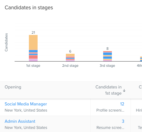 reporting-recruiterbox