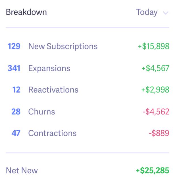 monthly_recurring_revenue_example_baremetrics3
