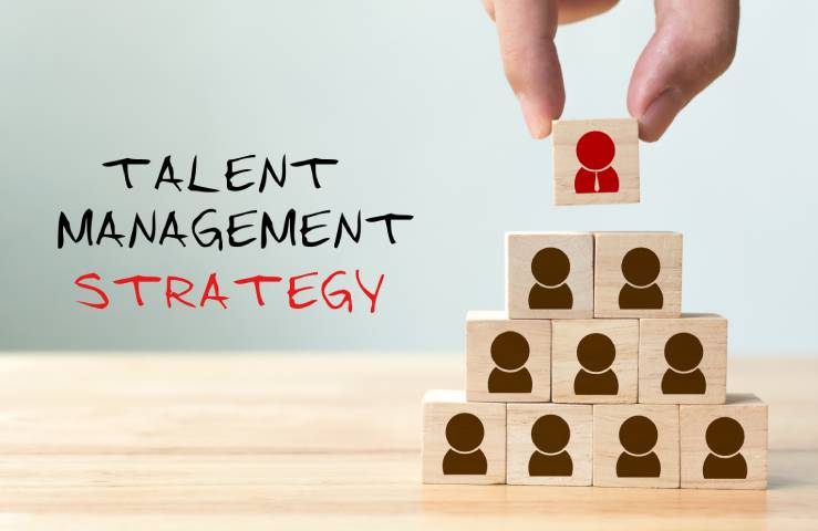 Talent Management Strategy is the Core of your Business