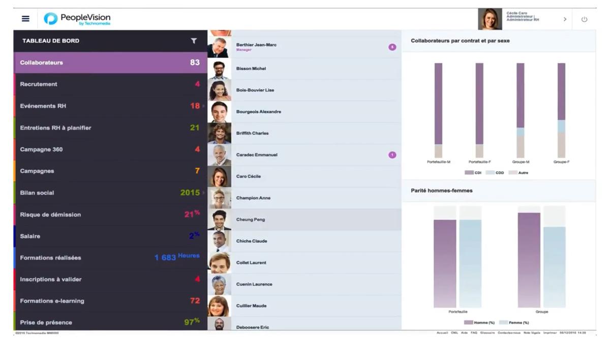 Cegid Talent Management : tableau de bord des collaborateurs
