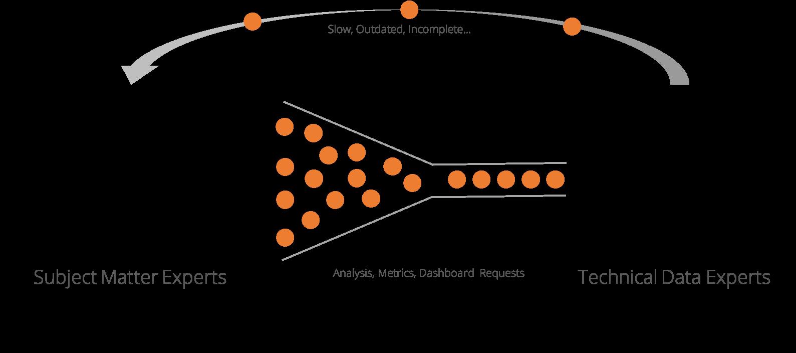 SME TDE communication intelligence artificielle