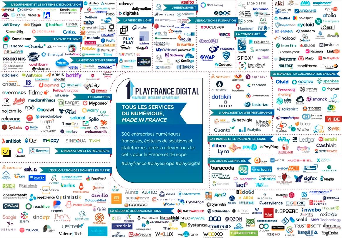 Souveraineté numérique et solutions numériques françaises
