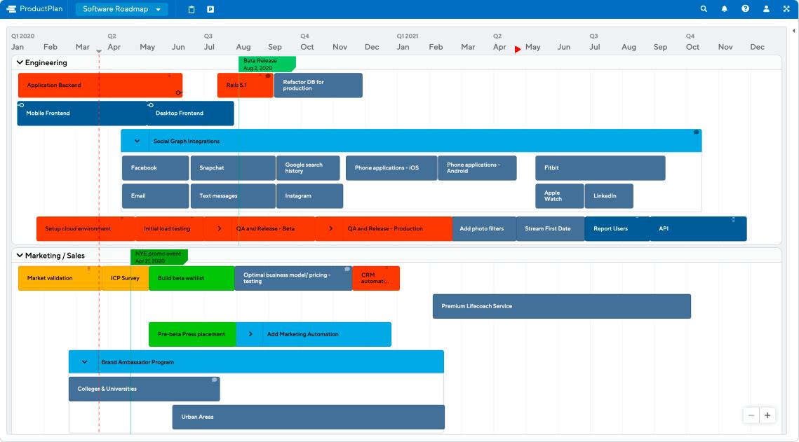 Produkt Roadmap Beispiel Software