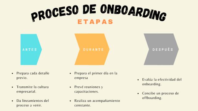 onboarding-empleados