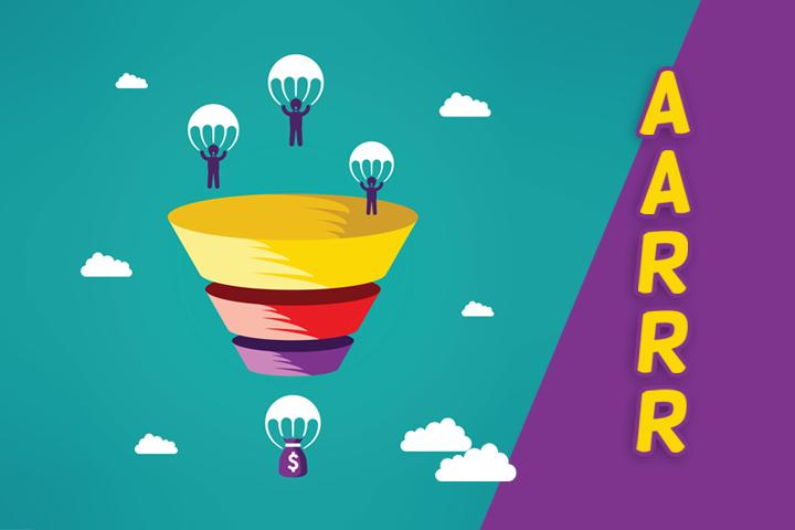 AARRR, les 5 points de repère du pirate de la croissance