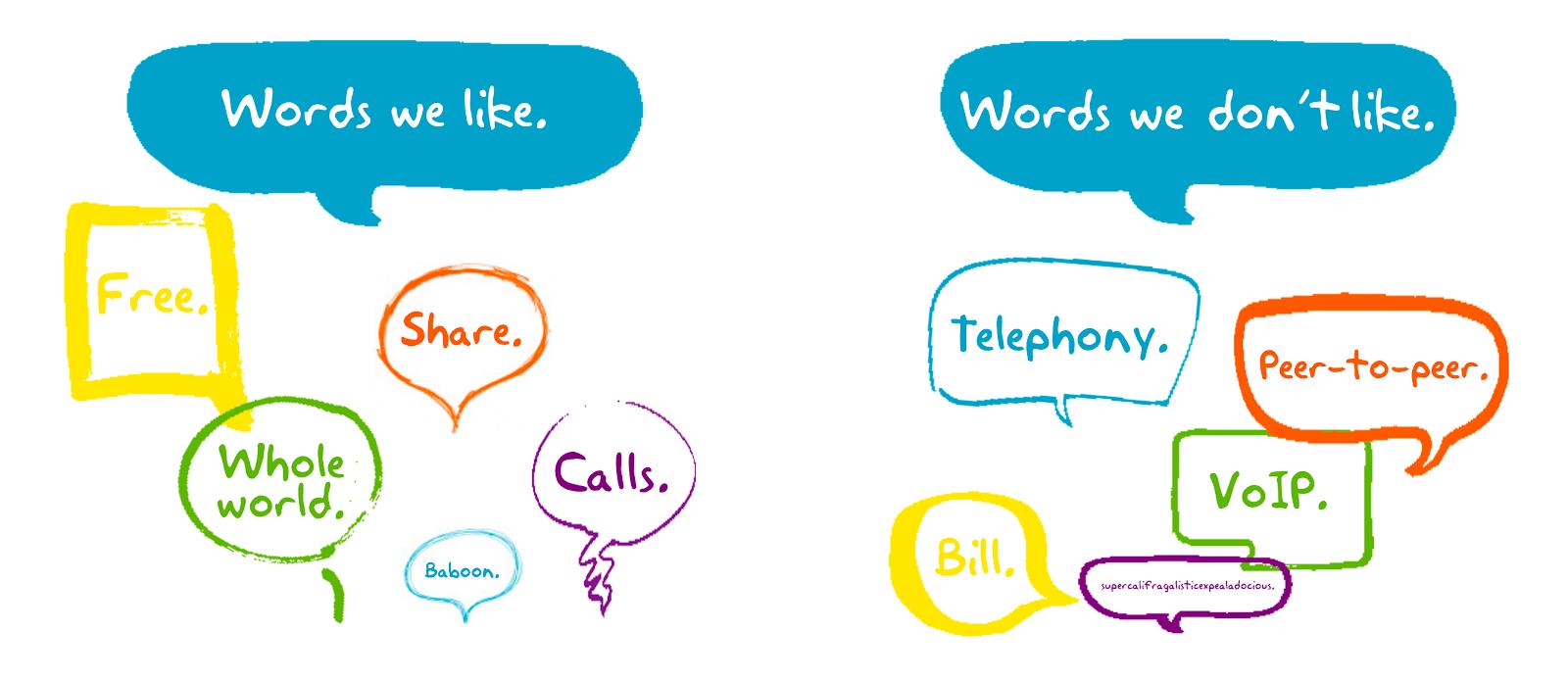 brand-book_termes-communication_Skype-exemple