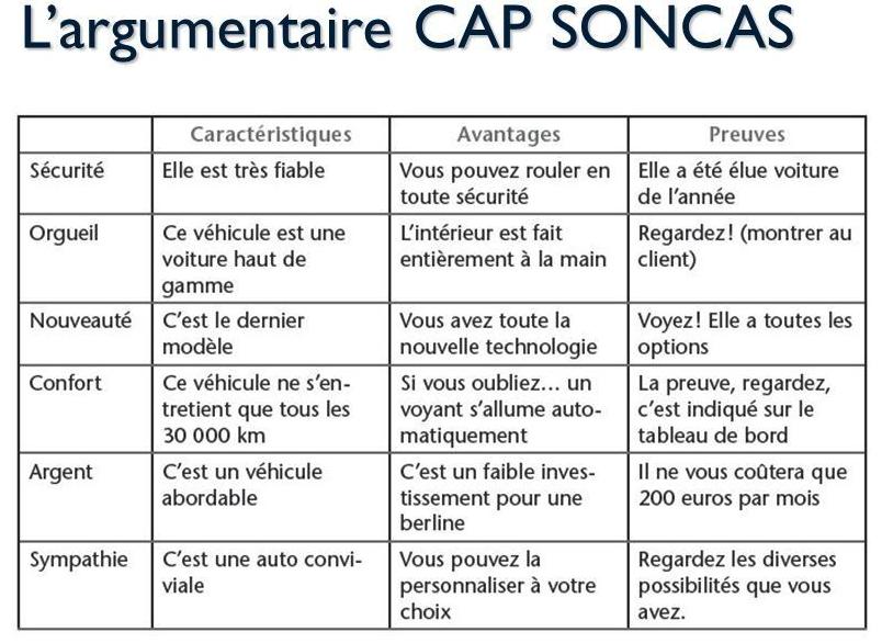 SONCAS : l'argumentaire CAP SONCAS