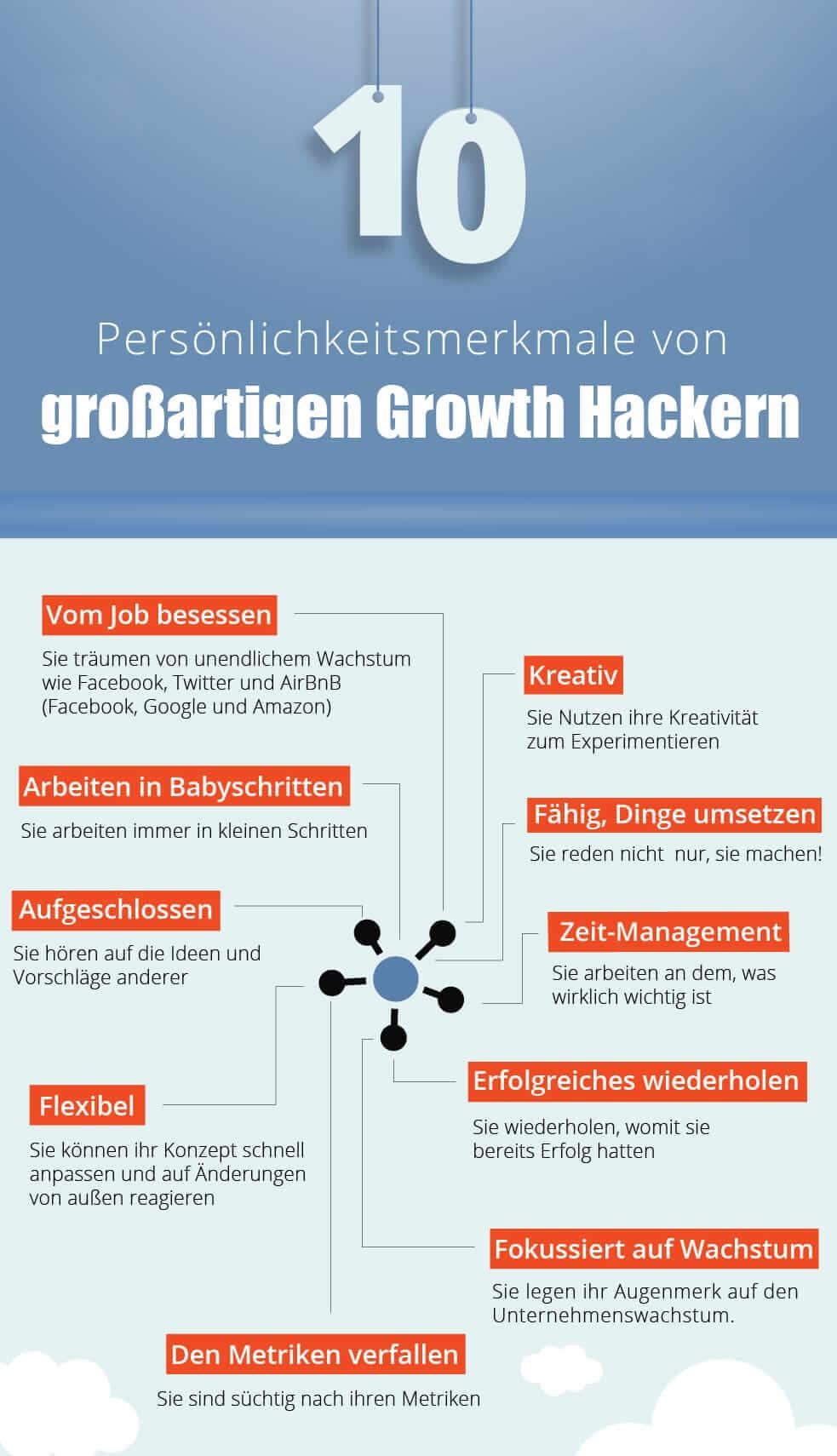 10 Persönlichkeitsmerkmale eines guten Growth Hackers