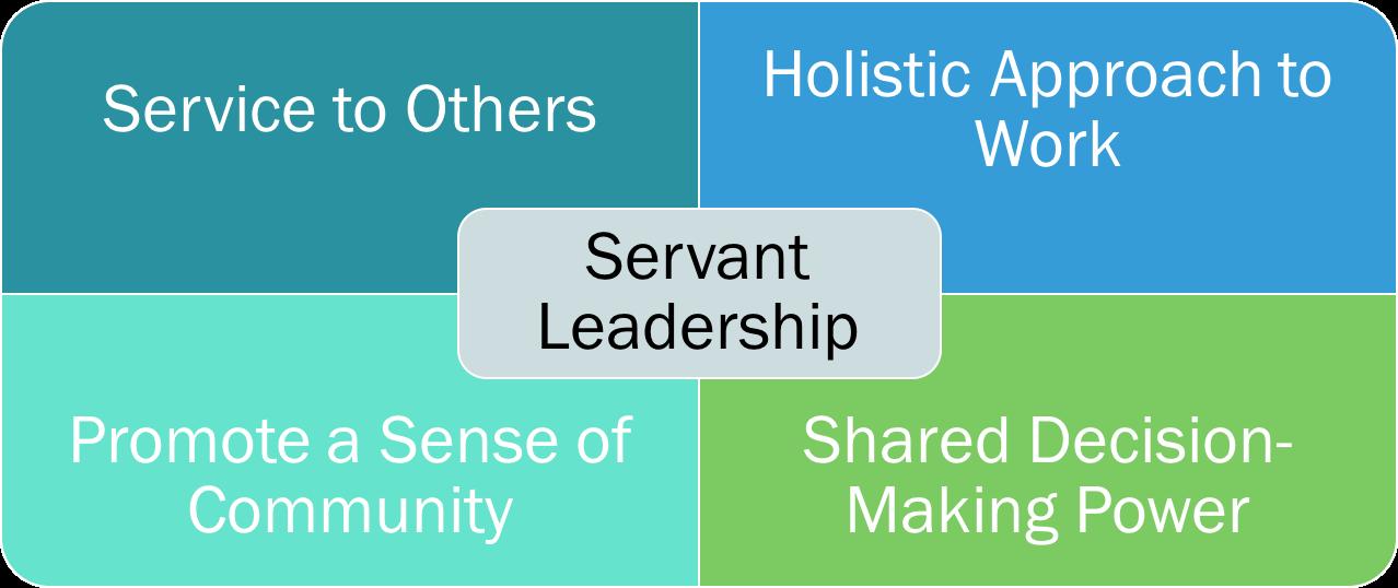 servant leadership scrum master